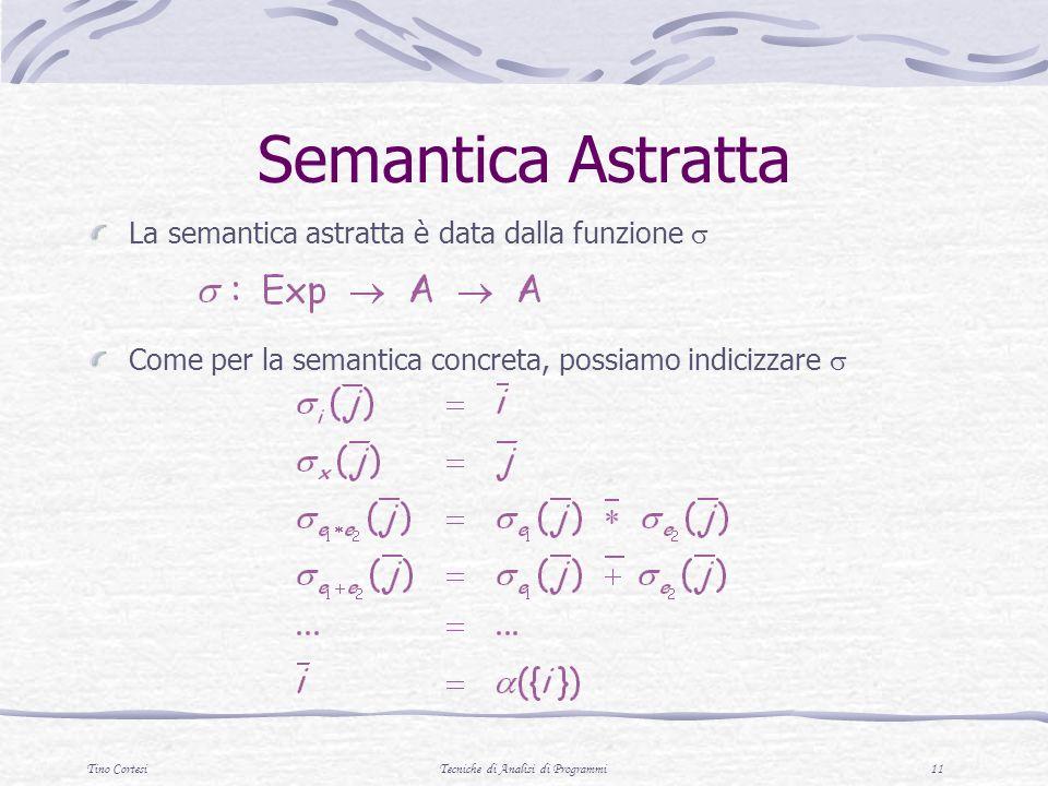 Tino CortesiTecniche di Analisi di Programmi 11 Semantica Astratta La semantica astratta è data dalla funzione Come per la semantica concreta, possiamo indicizzare