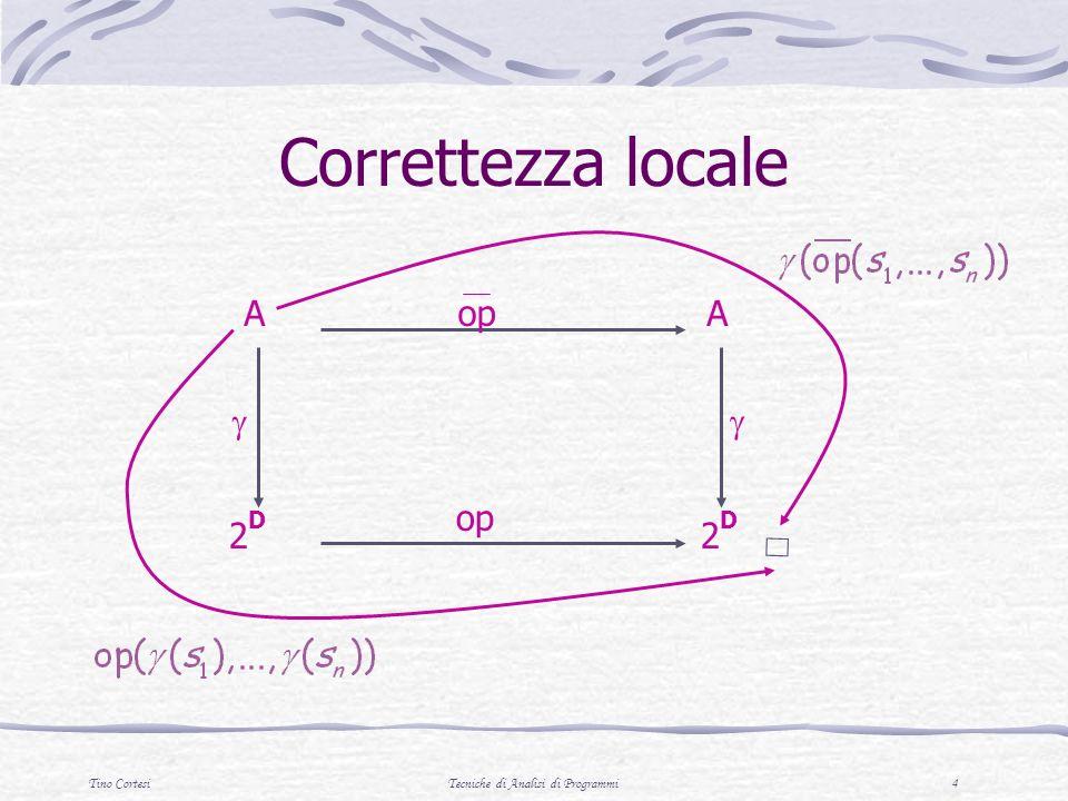 Tino CortesiTecniche di Analisi di Programmi 15 Comando condizionale semantica concreta semantica astratta Si osservi lutilizzo del least upper bound nel dominio astratto