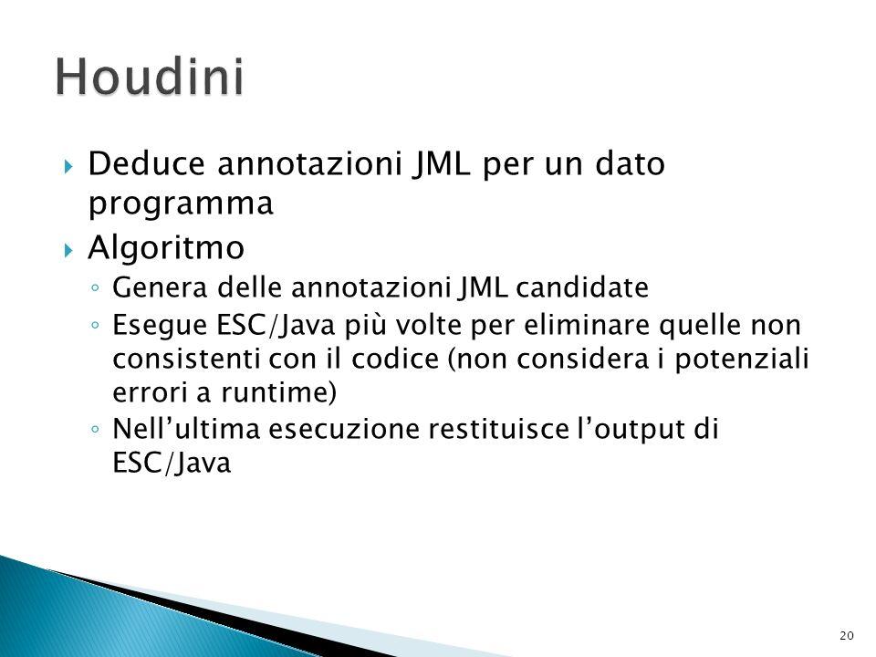 Deduce annotazioni JML per un dato programma Algoritmo Genera delle annotazioni JML candidate Esegue ESC/Java più volte per eliminare quelle non consistenti con il codice (non considera i potenziali errori a runtime) Nellultima esecuzione restituisce loutput di ESC/Java 20