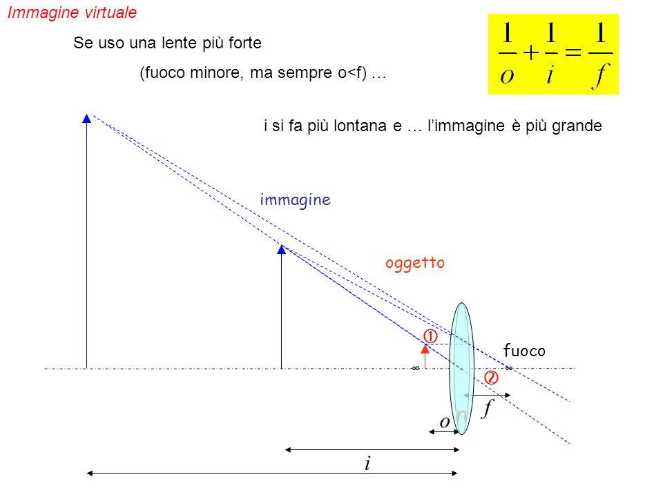 Immagine virtuale Se uso una lente più forte (fuoco minore, ma sempre o<f) … i si fa più lontana e … limmagine è più grande n oggetto fuoco f i immagi