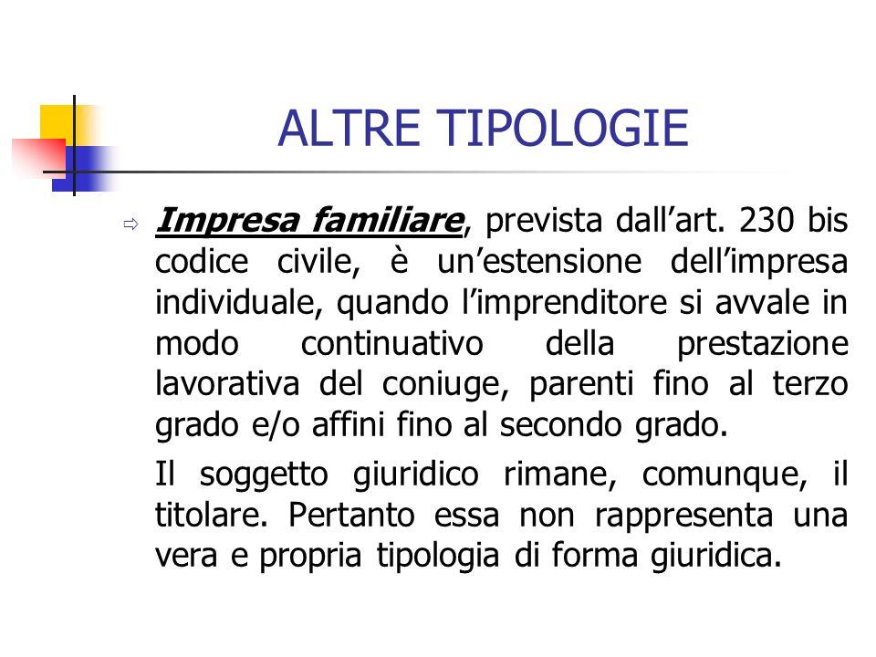 ALTRE TIPOLOGIE Impresa familiare, prevista dallart.