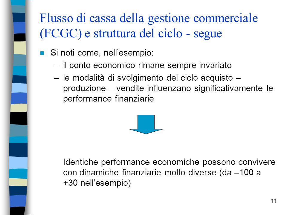 11 Flusso di cassa della gestione commerciale (FCGC) e struttura del ciclo - segue n Si noti come, nellesempio: –il conto economico rimane sempre inva