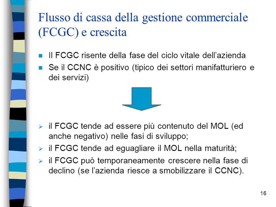16 Flusso di cassa della gestione commerciale (FCGC) e crescita n Il FCGC risente della fase del ciclo vitale dellazienda n Se il CCNC è positivo (tip