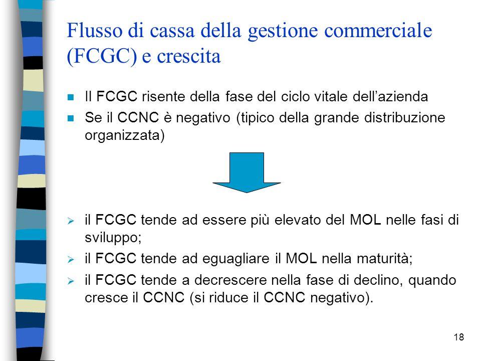 18 Flusso di cassa della gestione commerciale (FCGC) e crescita n Il FCGC risente della fase del ciclo vitale dellazienda n Se il CCNC è negativo (tip