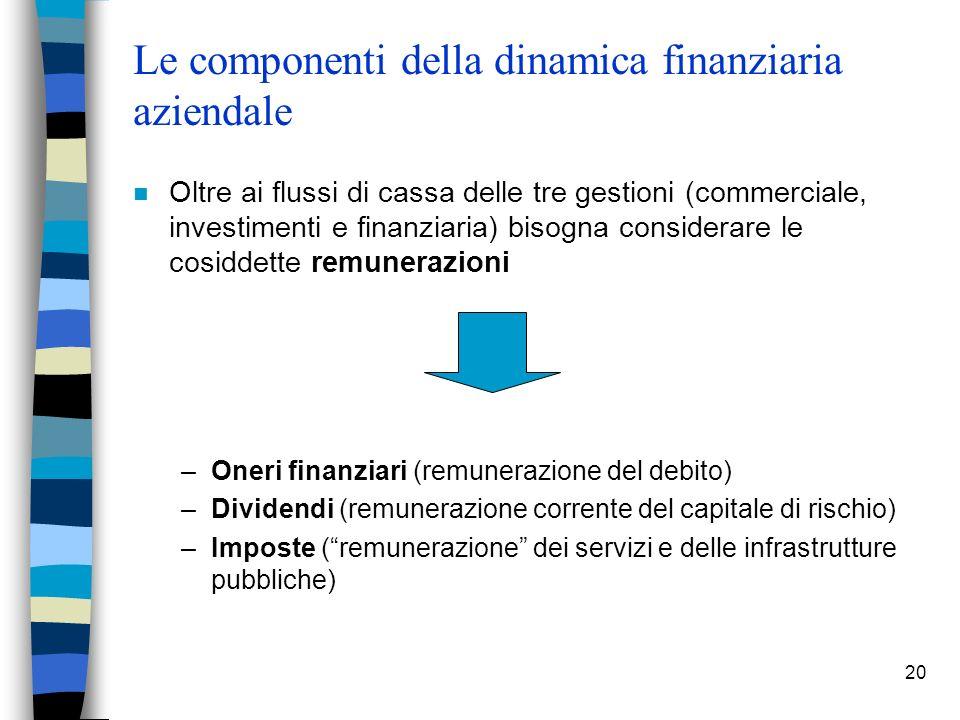 20 Le componenti della dinamica finanziaria aziendale n Oltre ai flussi di cassa delle tre gestioni (commerciale, investimenti e finanziaria) bisogna