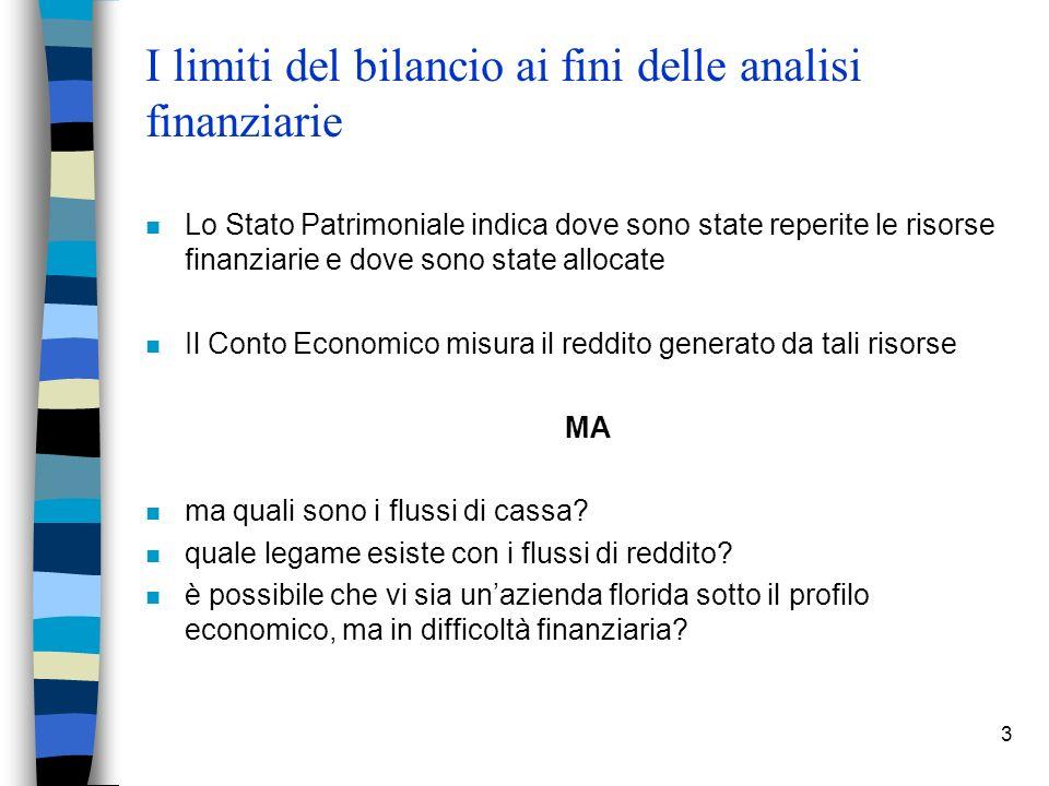 3 I limiti del bilancio ai fini delle analisi finanziarie n Lo Stato Patrimoniale indica dove sono state reperite le risorse finanziarie e dove sono s