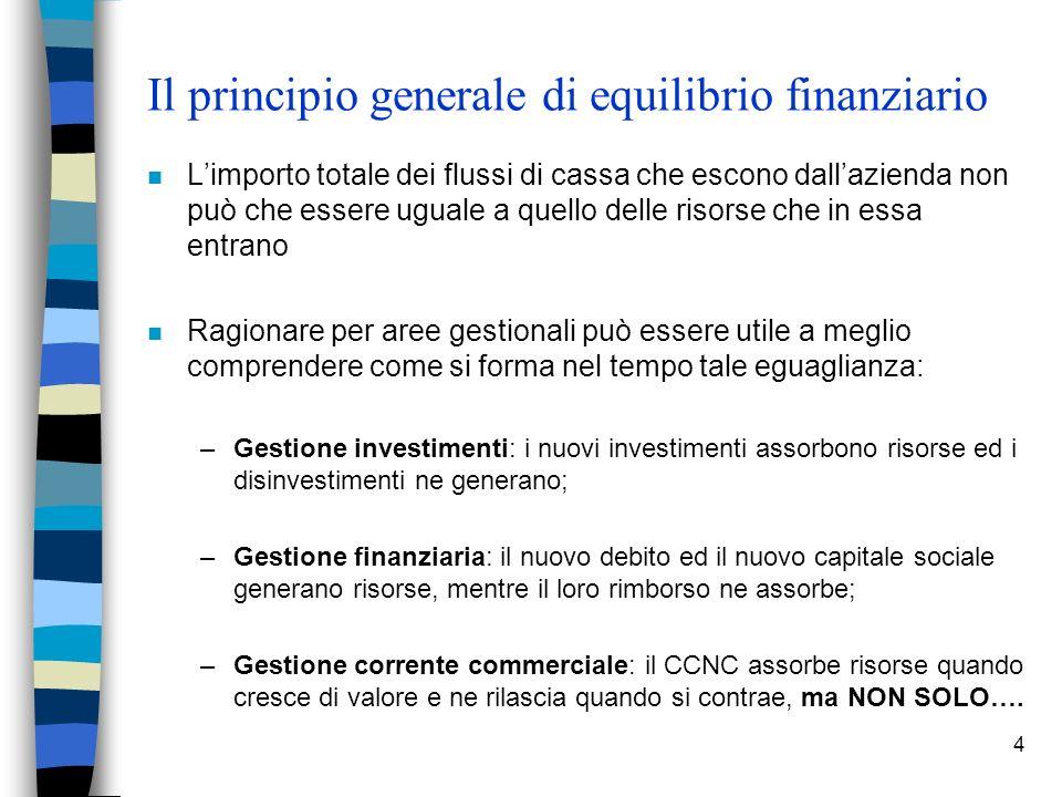 4 Il principio generale di equilibrio finanziario n Limporto totale dei flussi di cassa che escono dallazienda non può che essere uguale a quello dell