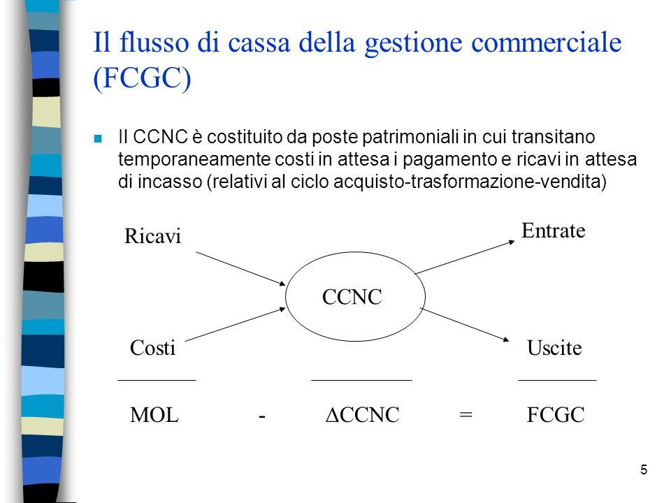 5 Il flusso di cassa della gestione commerciale (FCGC) n Il CCNC è costituito da poste patrimoniali in cui transitano temporaneamente costi in attesa