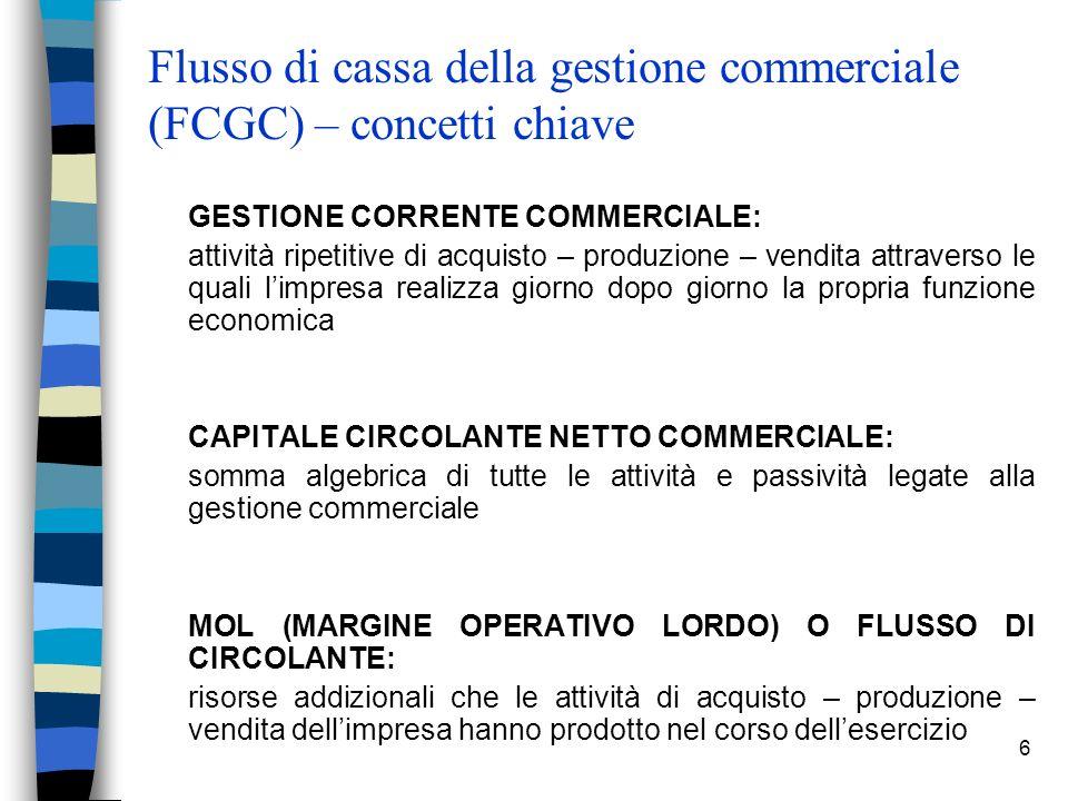 6 Flusso di cassa della gestione commerciale (FCGC) – concetti chiave GESTIONE CORRENTE COMMERCIALE: attività ripetitive di acquisto – produzione – ve