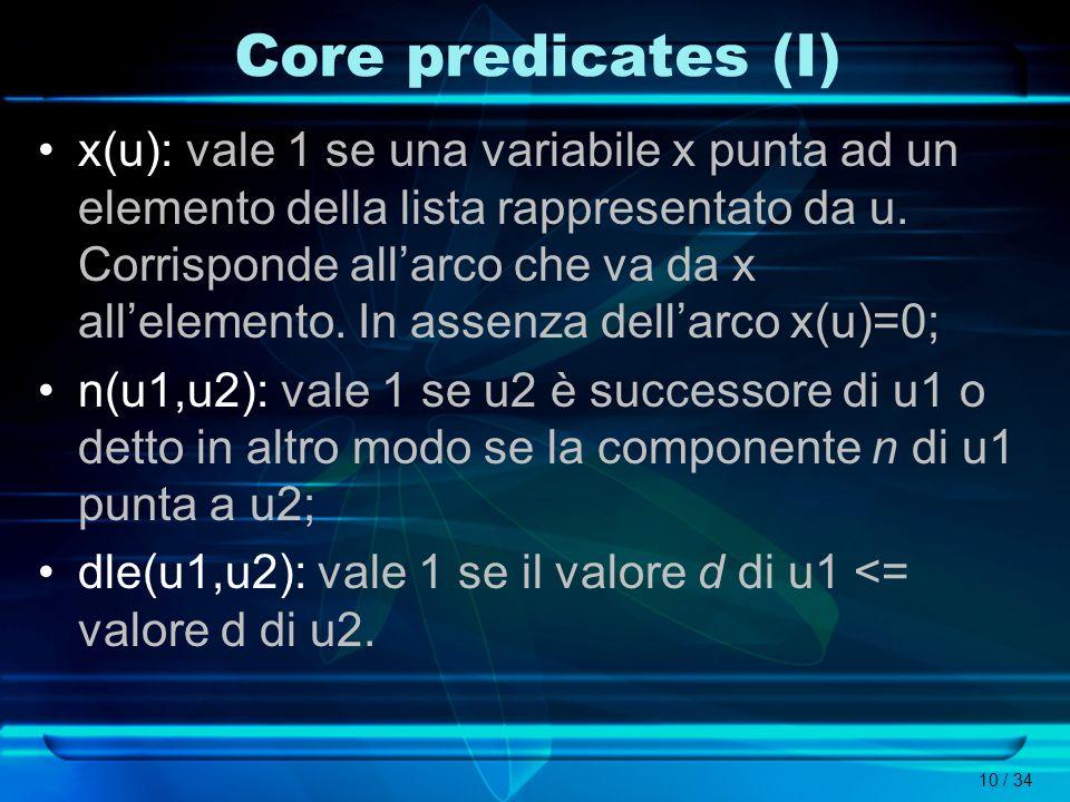 10 / 34 Core predicates (I) x(u): vale 1 se una variabile x punta ad un elemento della lista rappresentato da u. Corrisponde allarco che va da x allel