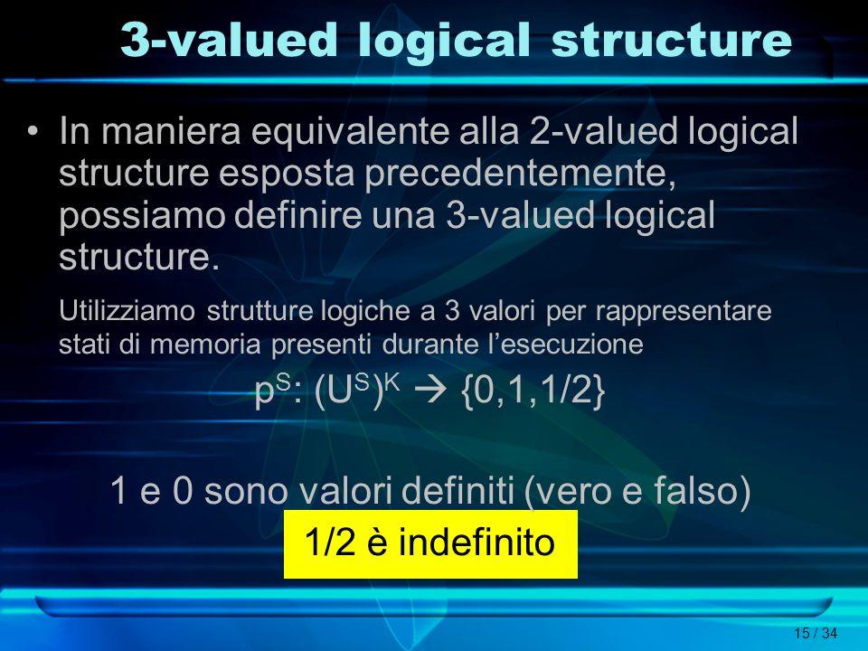 15 / 34 3-valued logical structure In maniera equivalente alla 2-valued logical structure esposta precedentemente, possiamo definire una 3-valued logi