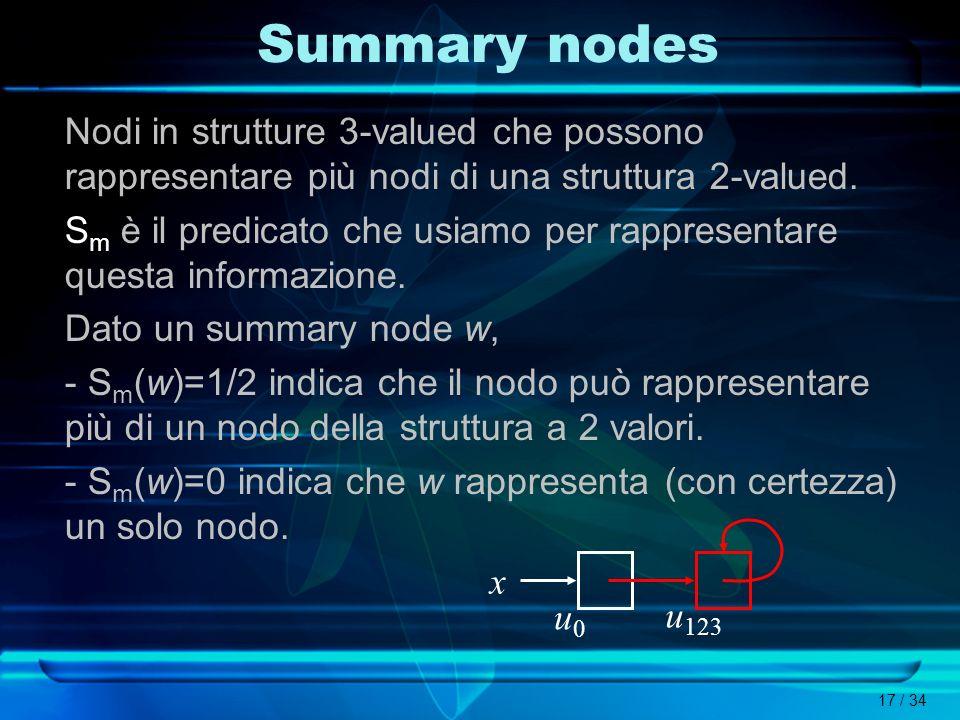 17 / 34 Summary nodes Nodi in strutture 3-valued che possono rappresentare più nodi di una struttura 2-valued. S m è il predicato che usiamo per rappr