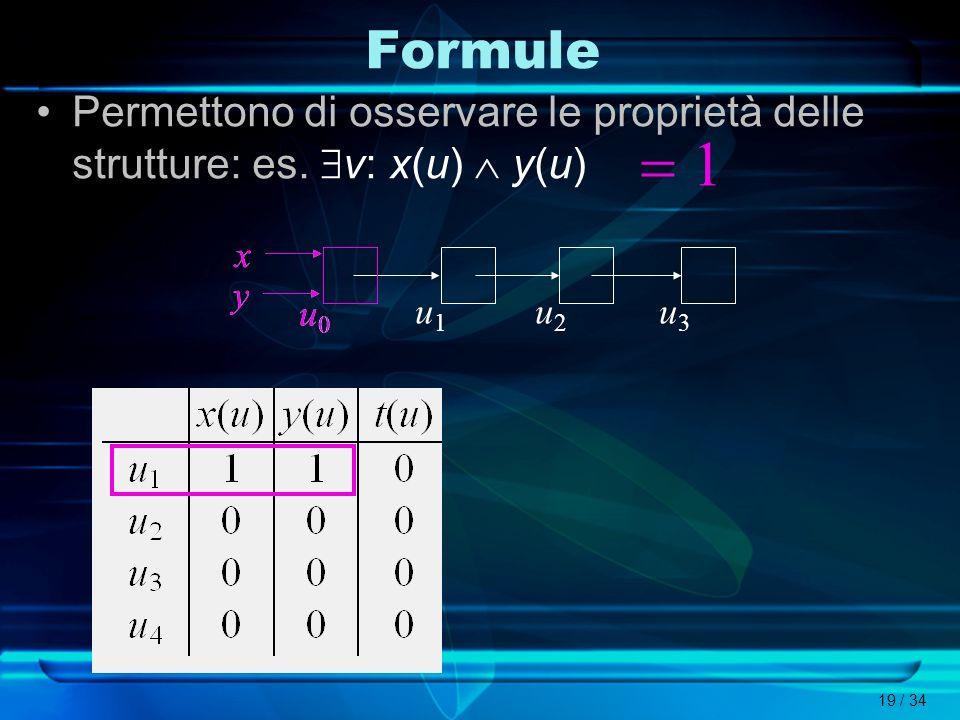 19 / 34 Permettono di osservare le proprietà delle strutture: es. v: x(u) y(u) u0u0 Formule u1u1 u2u2 u3u3 x y x y u0u0