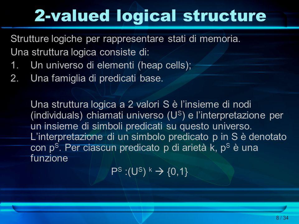 8 / 34 2-valued logical structure Strutture logiche per rappresentare stati di memoria. Una struttura logica consiste di: 1.Un universo di elementi (h
