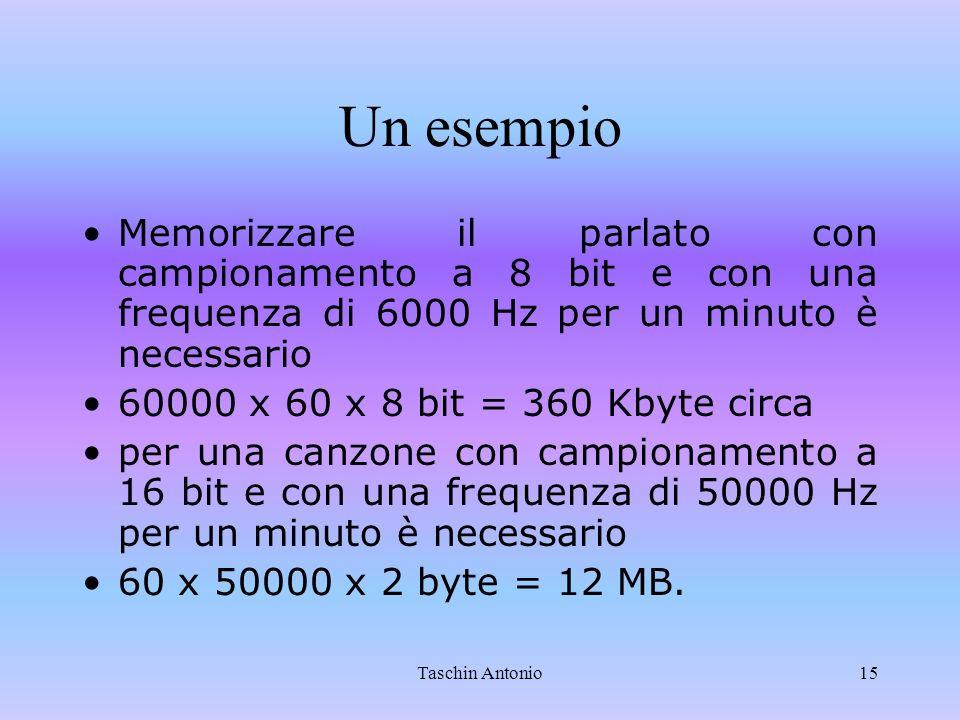 Taschin Antonio15 Un esempio Memorizzare il parlato con campionamento a 8 bit e con una frequenza di 6000 Hz per un minuto è necessario 60000 x 60 x 8