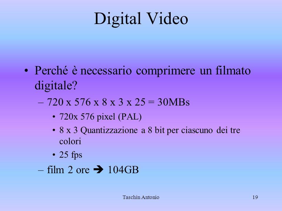 Taschin Antonio19 Digital Video Perché è necessario comprimere un filmato digitale? –720 x 576 x 8 x 3 x 25 = 30MBs 720x 576 pixel (PAL) 8 x 3 Quantiz