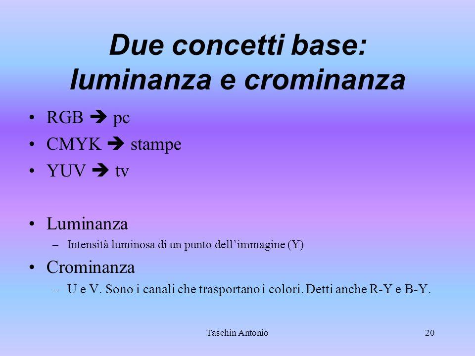 Taschin Antonio20 Due concetti base: luminanza e crominanza RGB pc CMYK stampe YUV tv Luminanza –Intensità luminosa di un punto dellimmagine (Y) Cromi