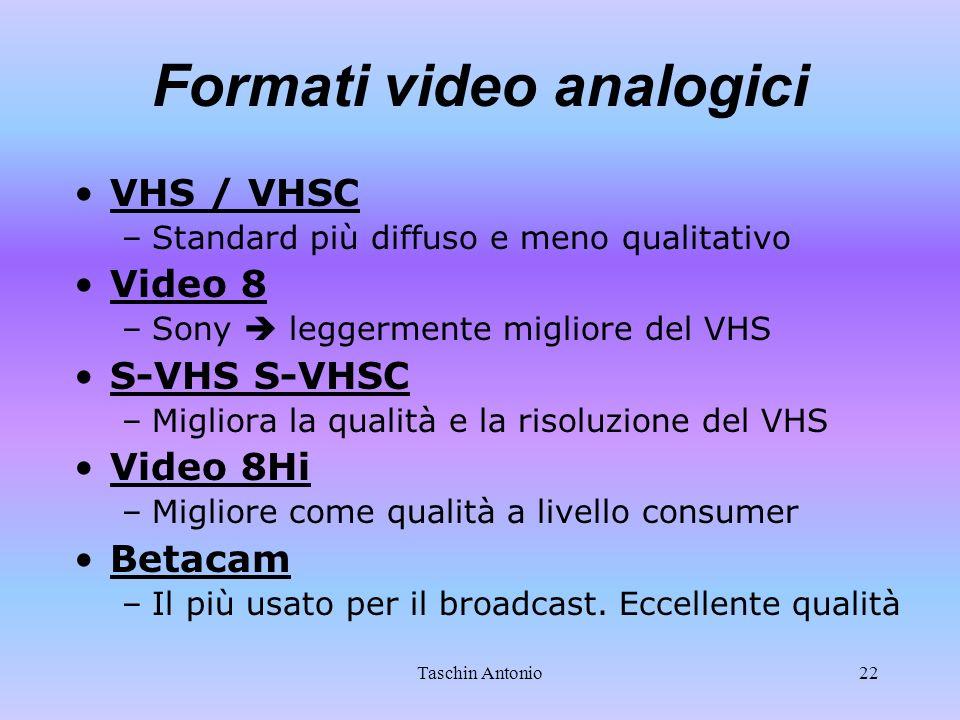 Taschin Antonio22 Formati video analogici VHS / VHSC –Standard più diffuso e meno qualitativo Video 8 –Sony leggermente migliore del VHS S-VHS S-VHSC