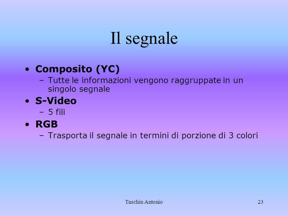 Taschin Antonio23 Il segnale Composito (YC) –Tutte le informazioni vengono raggruppate in un singolo segnale S-Video –5 fili RGB –Trasporta il segnale