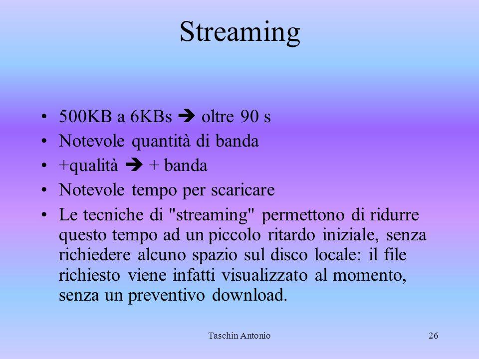 Taschin Antonio26 Streaming 500KB a 6KBs oltre 90 s Notevole quantità di banda +qualità + banda Notevole tempo per scaricare Le tecniche di