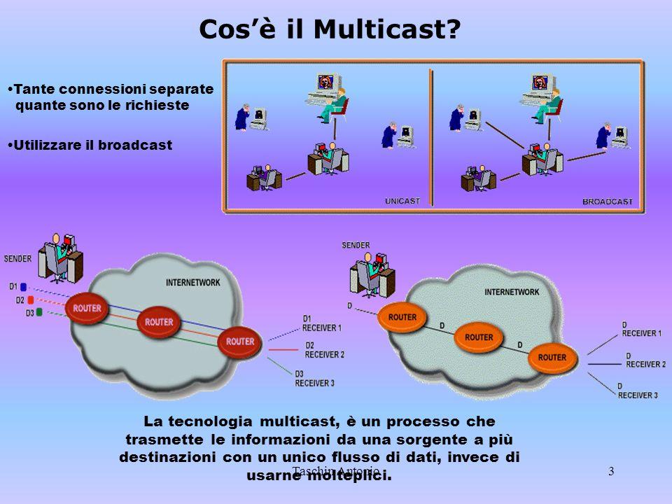 Taschin Antonio3 Cosè il Multicast? La tecnologia multicast, è un processo che trasmette le informazioni da una sorgente a più destinazioni con un uni