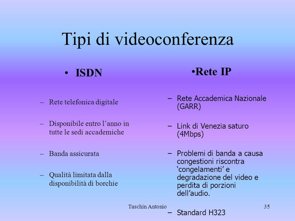 Taschin Antonio35 Tipi di videoconferenza ISDN –Rete telefonica digitale –Disponibile entro lanno in tutte le sedi accademiche –Banda assicurata –Qual