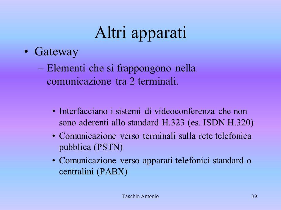 Taschin Antonio39 Altri apparati Gateway –Elementi che si frappongono nella comunicazione tra 2 terminali. Interfacciano i sistemi di videoconferenza