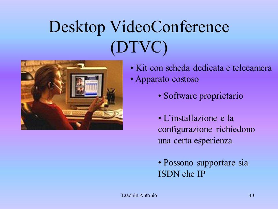 Taschin Antonio43 Desktop VideoConference (DTVC) Kit con scheda dedicata e telecamera Apparato costoso Software proprietario Linstallazione e la confi