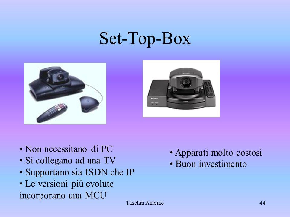 Taschin Antonio44 Set-Top-Box Non necessitano di PC Si collegano ad una TV Supportano sia ISDN che IP Le versioni più evolute incorporano una MCU Appa