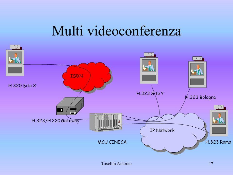 Taschin Antonio47 MCU CINECA H.323/H.320 Gateway H.323 Bologna H.323 Roma H.320 Sito X ISDN IP Network H.323 Sito Y Multi videoconferenza