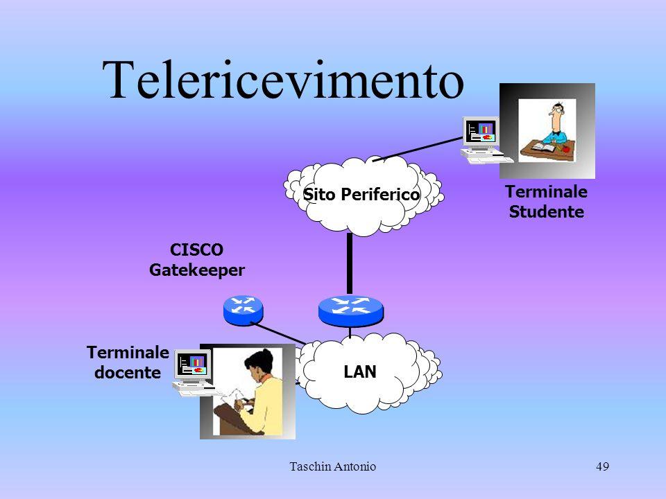 Taschin Antonio49 Terminale docente LAN CISCO Gatekeeper Sito Periferico Terminale Studente Telericevimento