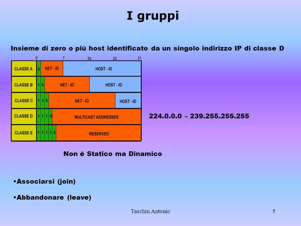 Taschin Antonio5 I gruppi Insieme di zero o più host identificato da un singolo indirizzo IP di classe D 224.0.0.0 – 239.255.255.255 Non è Statico ma