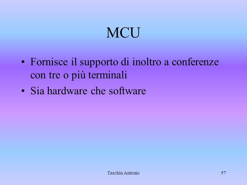 Taschin Antonio57 MCU Fornisce il supporto di inoltro a conferenze con tre o più terminali Sia hardware che software