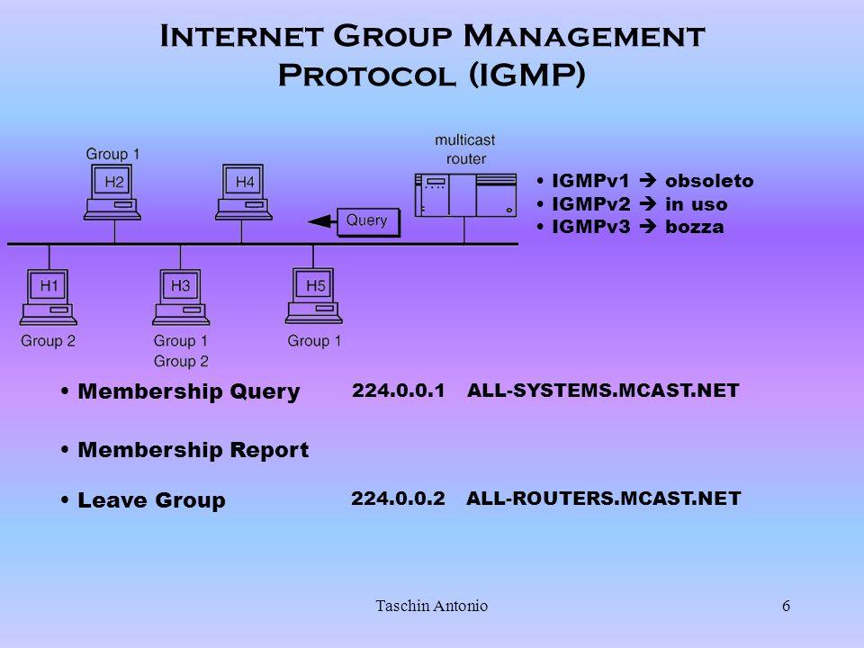 Taschin Antonio6 Internet Group Management Protocol (IGMP) 224.0.0.1 ALL-SYSTEMS.MCAST.NET 224.0.0.2 ALL-ROUTERS.MCAST.NET Membership Query IGMPv1 obsoleto IGMPv2 in uso IGMPv3 bozza Membership Report Leave Group