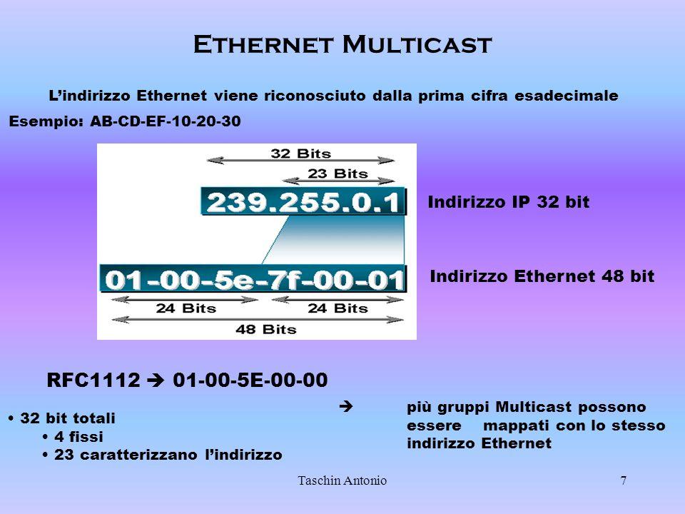 Taschin Antonio7 Ethernet Multicast Indirizzo IP 32 bit Indirizzo Ethernet 48 bit Lindirizzo Ethernet viene riconosciuto dalla prima cifra esadecimale