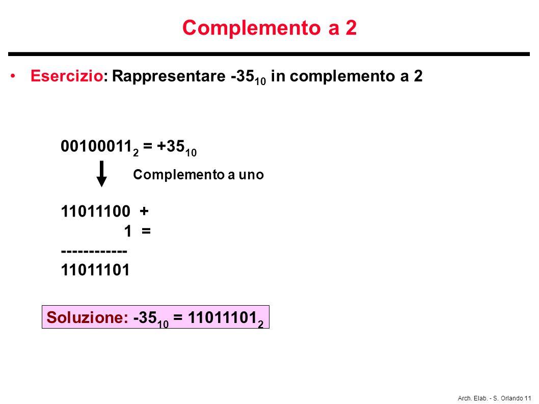 Arch. Elab. - S. Orlando 11 Complemento a 2 Esercizio: Rappresentare -35 10 in complemento a 2 00100011 2 = +35 10 11011100 + 1 = ------------ 1101110