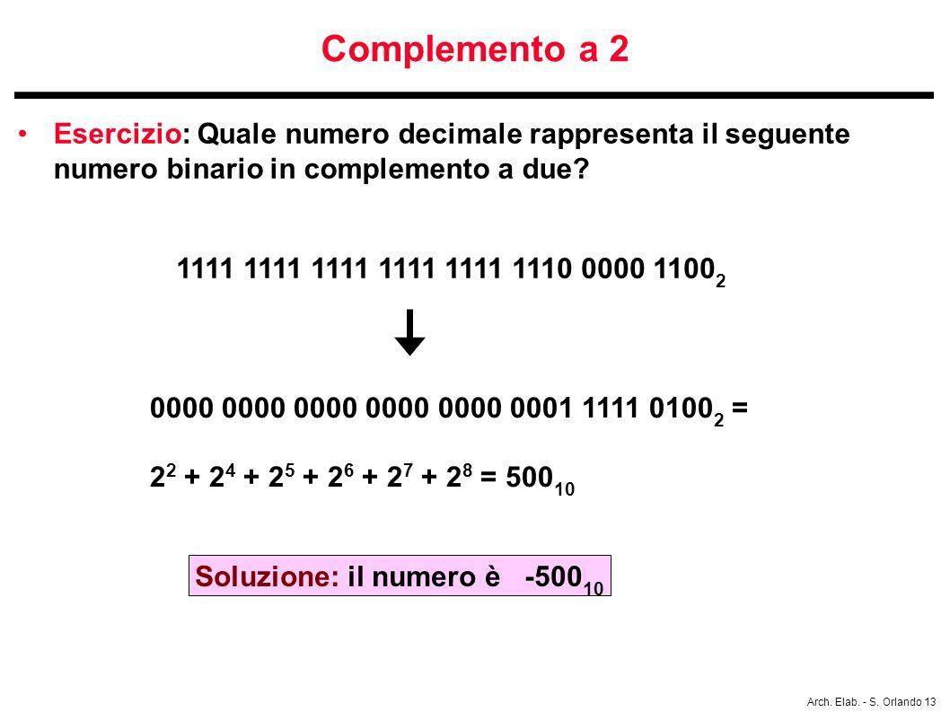 Arch. Elab. - S. Orlando 13 Complemento a 2 Esercizio: Quale numero decimale rappresenta il seguente numero binario in complemento a due? 1111 1111 11