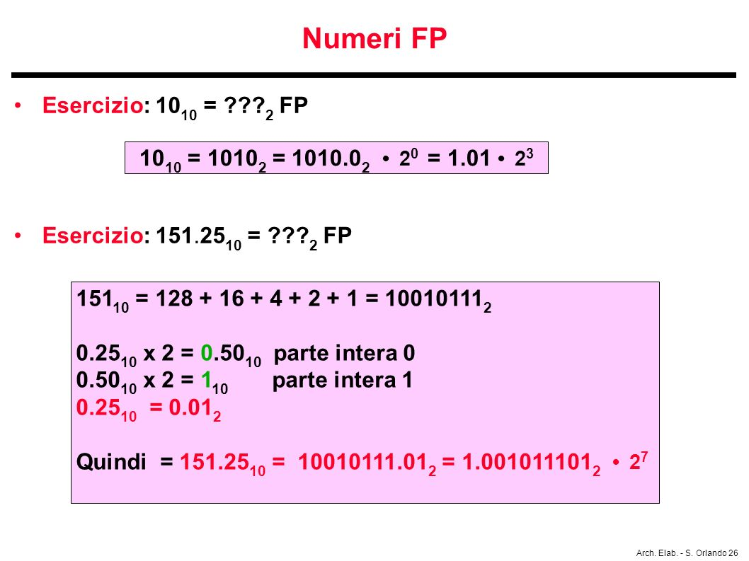 Arch. Elab. - S. Orlando 26 Numeri FP Esercizio: 10 10 = ??? 2 FP Esercizio: 151.25 10 = ??? 2 FP 10 10 = 1010 2 = 1010.0 2 2 0 = 1.01 2 3 151 10 = 12