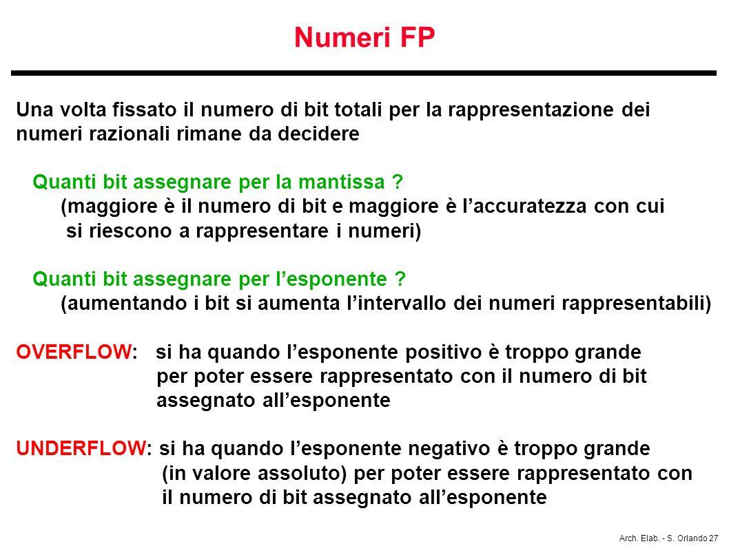 Arch. Elab. - S. Orlando 27 Numeri FP Una volta fissato il numero di bit totali per la rappresentazione dei numeri razionali rimane da decidere Quanti