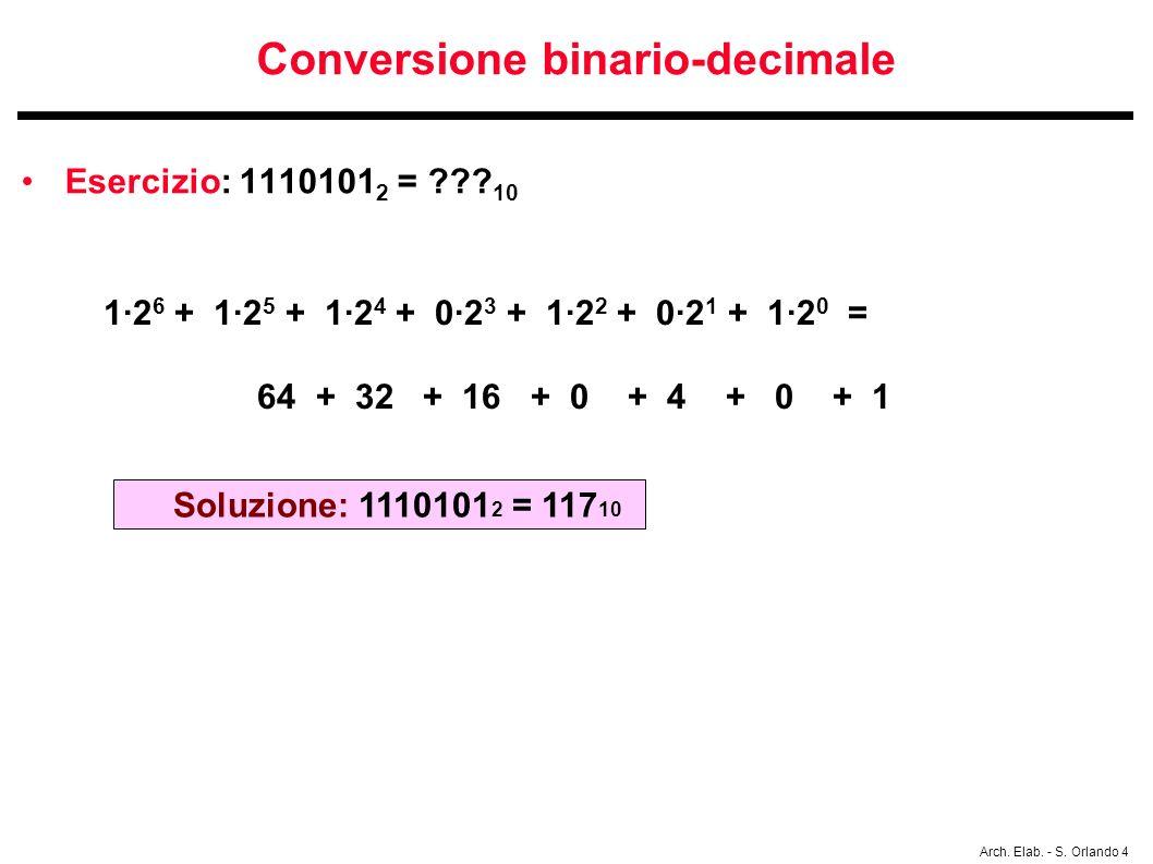 Arch. Elab. - S. Orlando 4 Conversione binario-decimale Esercizio: 1110101 2 = ??? 10 1·2 6 + 1·2 5 + 1·2 4 + 0·2 3 + 1·2 2 + 0·2 1 + 1·2 0 = 64 + 32
