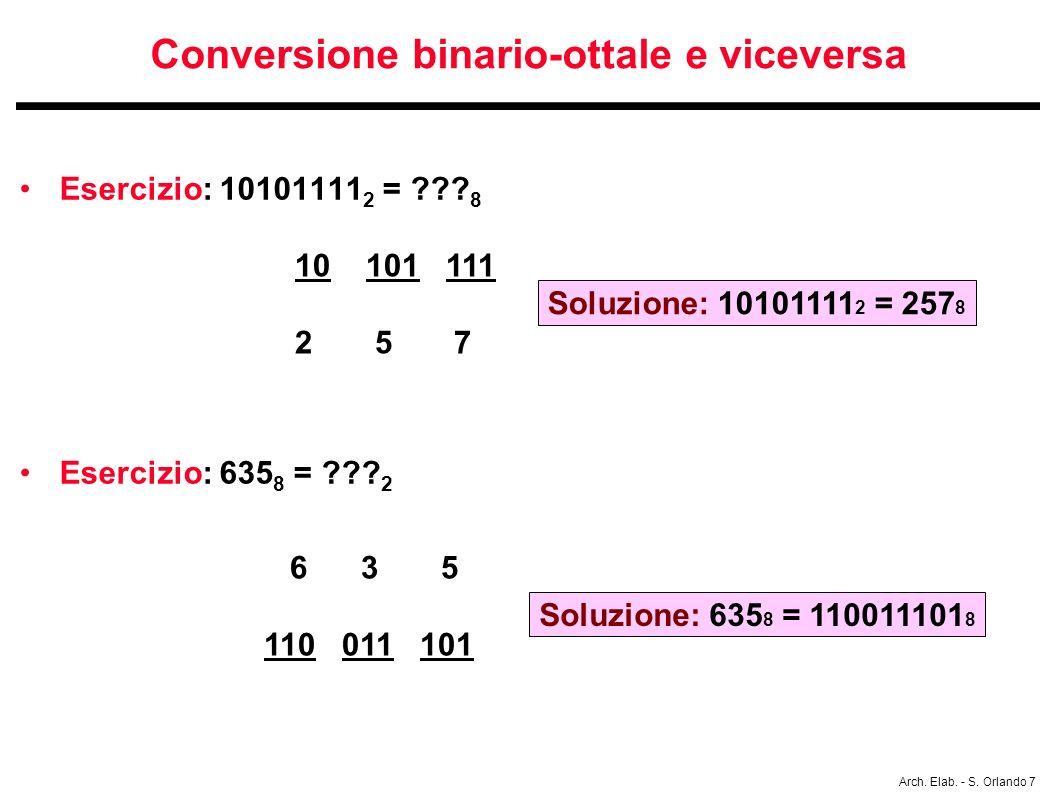 Arch. Elab. - S. Orlando 7 Conversione binario-ottale e viceversa Esercizio: 10101111 2 = ??? 8 Esercizio: 635 8 = ??? 2 10 101 111 2 5 7 Soluzione: 1