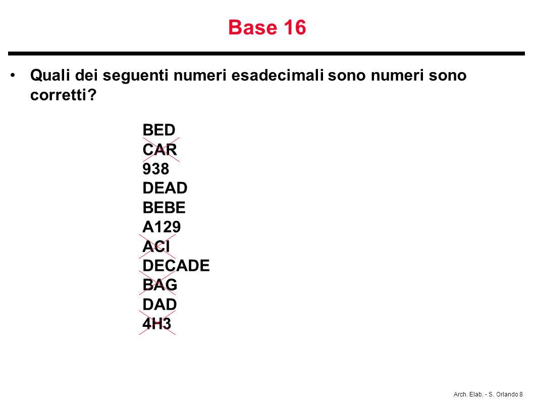 Arch. Elab. - S. Orlando 8 Base 16 Quali dei seguenti numeri esadecimali sono numeri sono corretti? BED CAR 938 DEAD BEBE A129 ACI DECADE BAG DAD 4H3