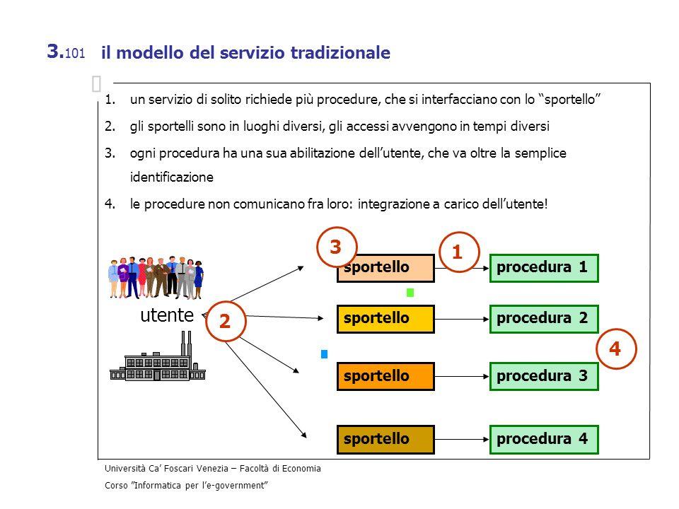 Università Ca Foscari Venezia – Facoltà di Economia Corso Informatica per le-government 3. 101 il modello del servizio tradizionale 1.un servizio di s