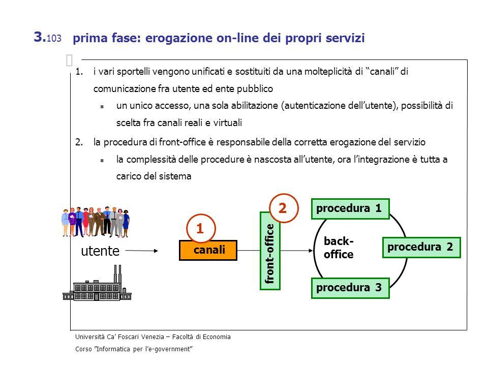 Università Ca Foscari Venezia – Facoltà di Economia Corso Informatica per le-government 3. 103 prima fase: erogazione on-line dei propri servizi 1.i v