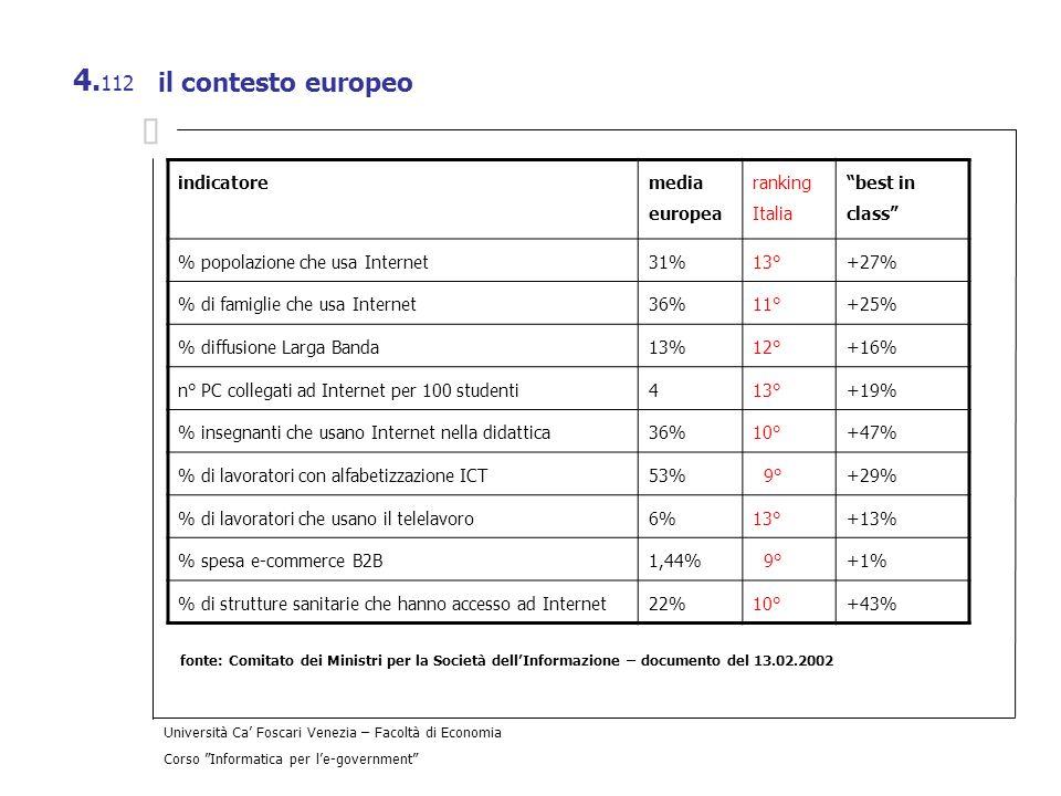 Università Ca Foscari Venezia – Facoltà di Economia Corso Informatica per le-government 4. 112 il contesto europeo indicatore media europea ranking It
