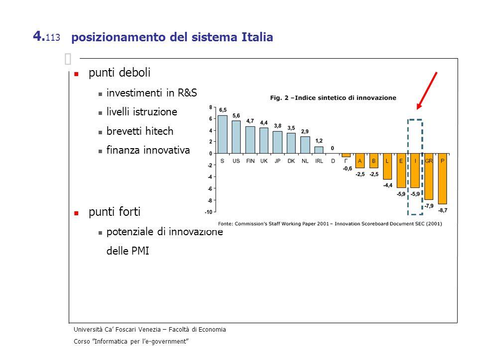 Università Ca Foscari Venezia – Facoltà di Economia Corso Informatica per le-government 4. 113 posizionamento del sistema Italia punti deboli investim