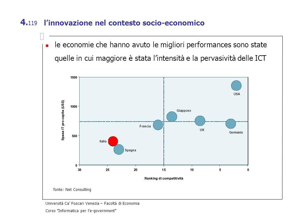 Università Ca Foscari Venezia – Facoltà di Economia Corso Informatica per le-government 4. 119 linnovazione nel contesto socio-economico le economie c