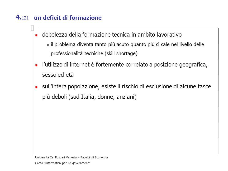 Università Ca Foscari Venezia – Facoltà di Economia Corso Informatica per le-government 4. 121 un deficit di formazione debolezza della formazione tec