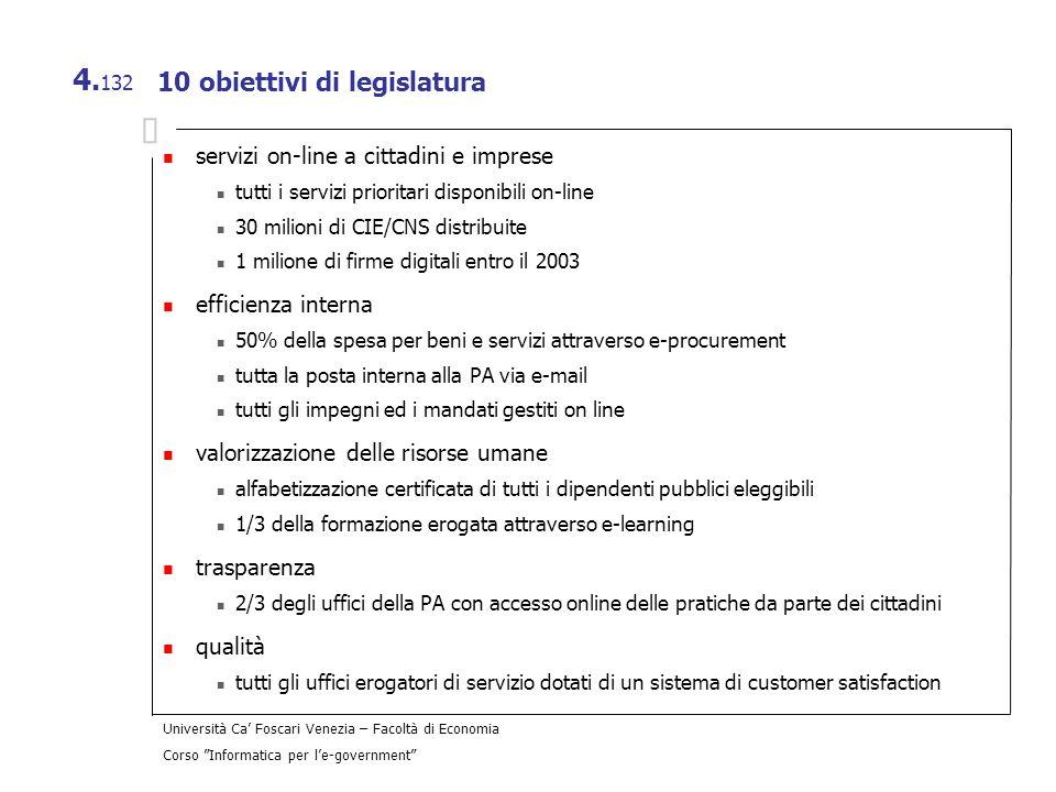 Università Ca Foscari Venezia – Facoltà di Economia Corso Informatica per le-government 4. 132 10 obiettivi di legislatura servizi on-line a cittadini