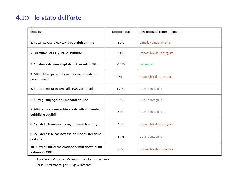 Università Ca Foscari Venezia – Facoltà di Economia Corso Informatica per le-government 4. 133 lo stato dellarte obiettivoraggiunto alpossibilità di c